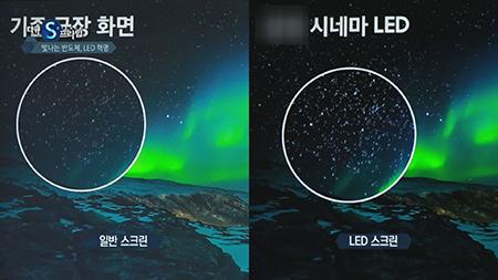 [다큐S프라임] - 빛나는 반도체, LED 혁명